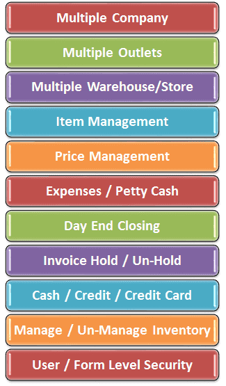 Web Cloud Based Best Online Point Of Sales POS Management System - What's the difference between invoice and msrp online outlet stores